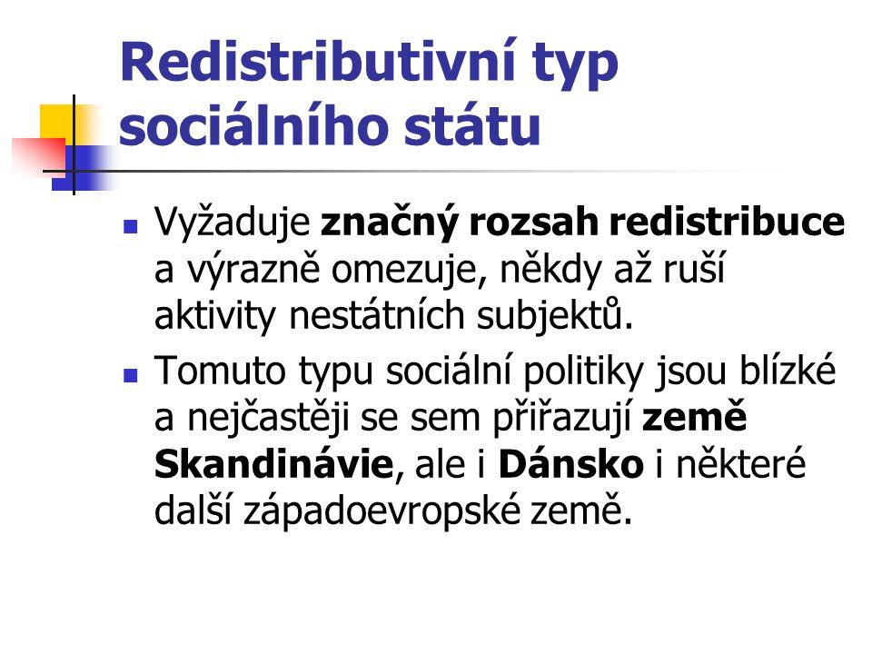 Redistributivní typ sociálního státu Vyžaduje značný rozsah redistribuce a výrazně omezuje, někdy až ruší aktivity nestátních subjektů. Tomuto typu so
