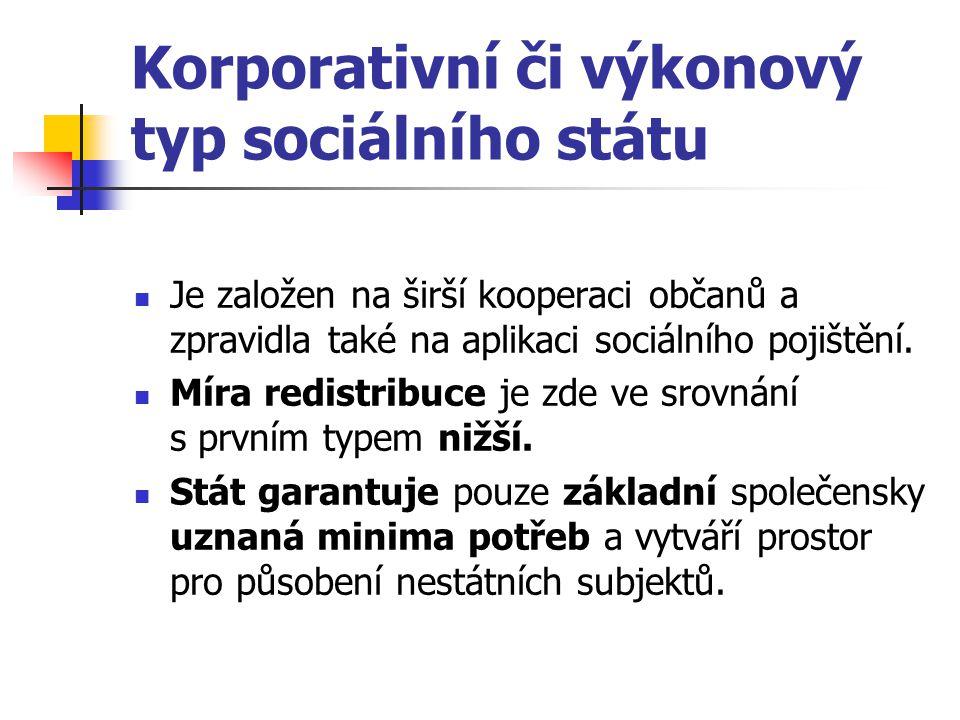 Korporativní či výkonový typ sociálního státu Je založen na širší kooperaci občanů a zpravidla také na aplikaci sociálního pojištění. Míra redistribuc