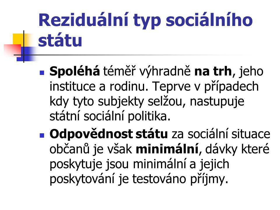 Reziduální typ sociálního státu Spoléhá téměř výhradně na trh, jeho instituce a rodinu. Teprve v případech kdy tyto subjekty selžou, nastupuje státní