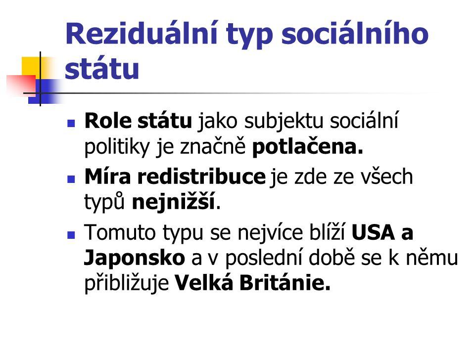 Reziduální typ sociálního státu Role státu jako subjektu sociální politiky je značně potlačena. Míra redistribuce je zde ze všech typů nejnižší. Tomut