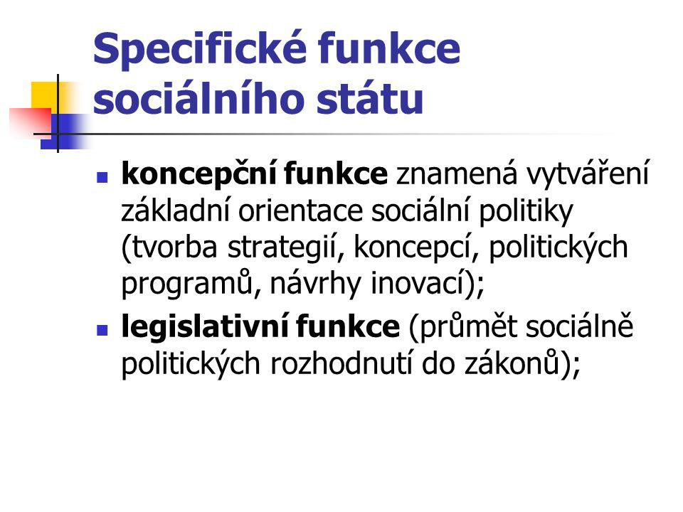 Specifické funkce sociálního státu koncepční funkce znamená vytváření základní orientace sociální politiky (tvorba strategií, koncepcí, politických pr