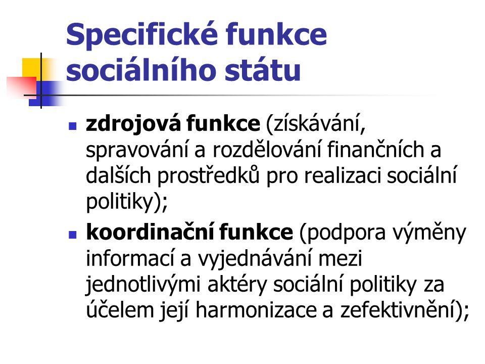 Specifické funkce sociálního státu zdrojová funkce (získávání, spravování a rozdělování finančních a dalších prostředků pro realizaci sociální politik