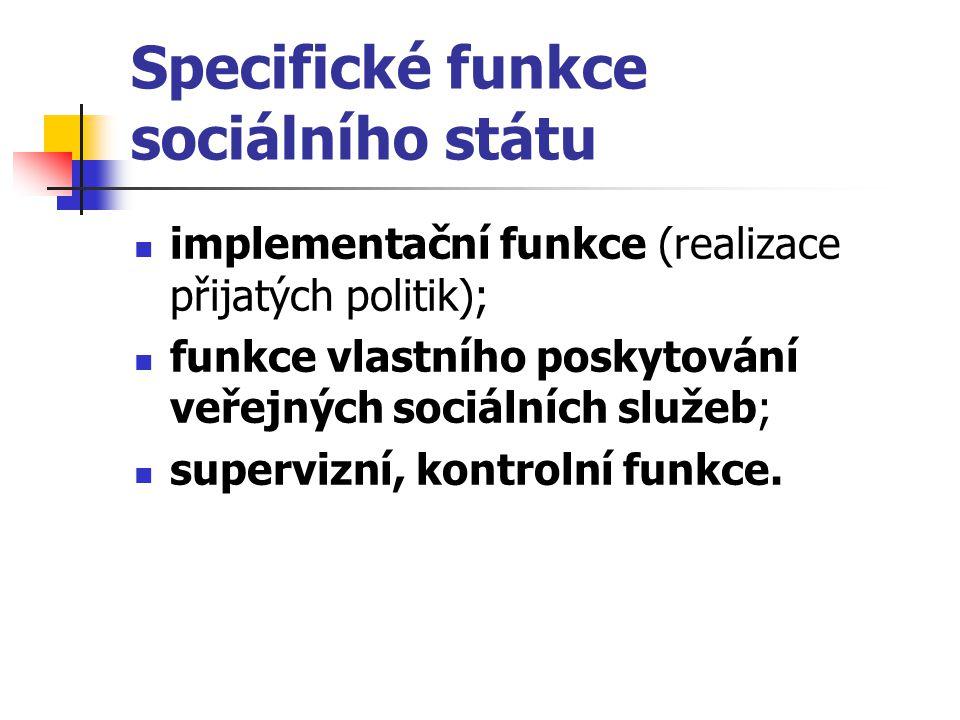 Specifické funkce sociálního státu implementační funkce (realizace přijatých politik); funkce vlastního poskytování veřejných sociálních služeb; super