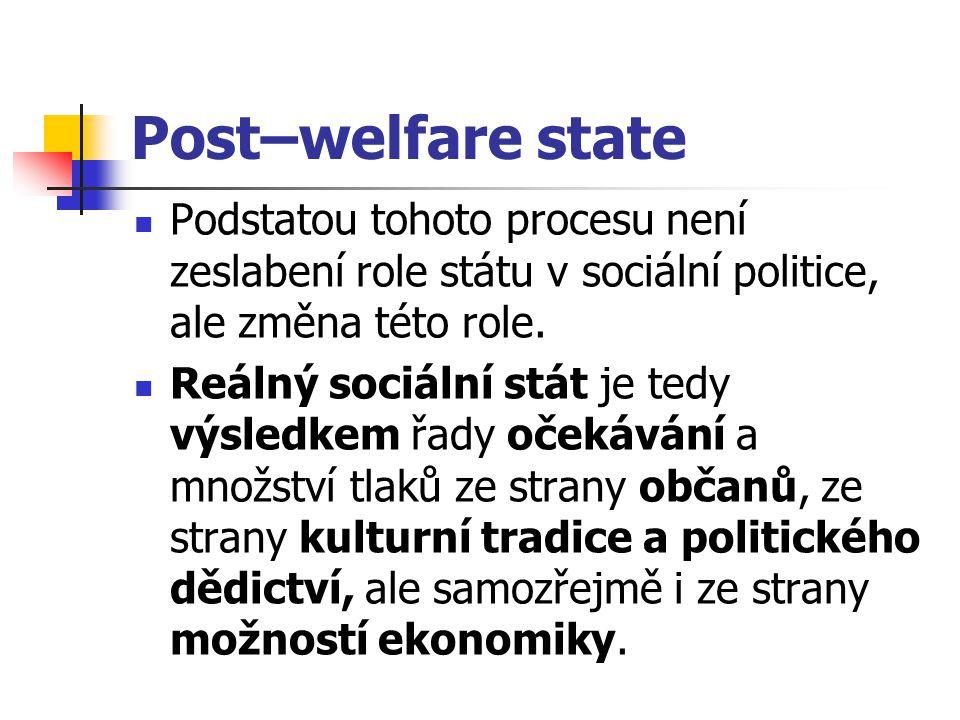 Post–welfare state Podstatou tohoto procesu není zeslabení role státu v sociální politice, ale změna této role. Reálný sociální stát je tedy výsledkem