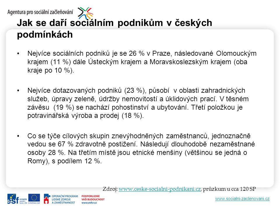 www.socialni-zaclenovani.cz Jak se daří sociálním podnikům v českých podmínkách Nejvíce sociálních podniků je se 26 % v Praze, následované Olomouckým krajem (11 %) dále Ústeckým krajem a Moravskoslezským krajem (oba kraje po 10 %).