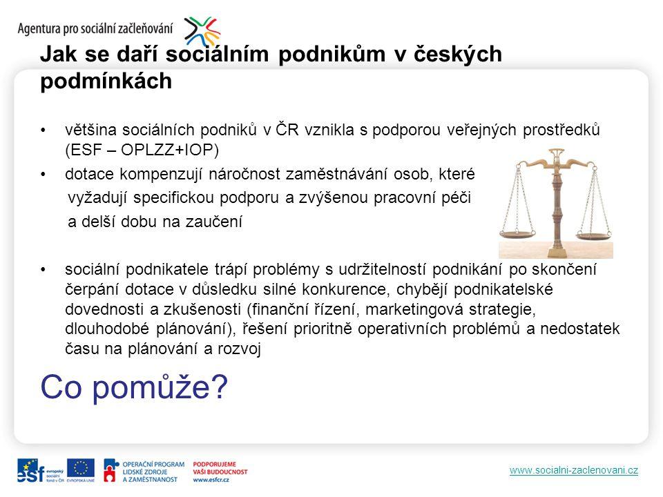 www.socialni-zaclenovani.cz Jak se daří sociálním podnikům v českých podmínkách většina sociálních podniků v ČR vznikla s podporou veřejných prostředků (ESF – OPLZZ+IOP) dotace kompenzují náročnost zaměstnávání osob, které vyžadují specifickou podporu a zvýšenou pracovní péči a delší dobu na zaučení sociální podnikatele trápí problémy s udržitelností podnikání po skončení čerpání dotace v důsledku silné konkurence, chybějí podnikatelské dovednosti a zkušenosti (finanční řízení, marketingová strategie, dlouhodobé plánování), řešení prioritně operativních problémů a nedostatek času na plánování a rozvoj Co pomůže
