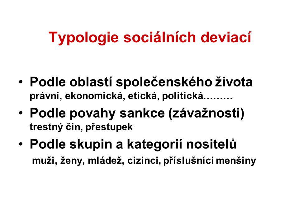 Typologie sociálních deviací Podle oblastí společenského života právní, ekonomická, etická, politická……… Podle povahy sankce (závažnosti) trestný čin,