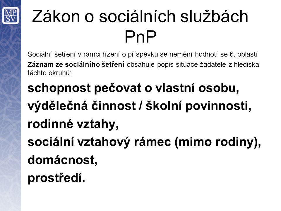 Zákon o sociálních službách PnP Sociální šetření v rámci řízení o příspěvku se nemění hodnotí se 6. oblastí Záznam ze sociálního šetření obsahuje popi