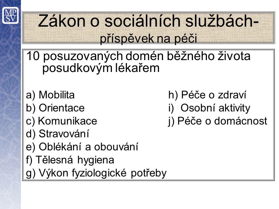 Zákon o sociálních službách- příspěvek na péči 10 posuzovaných domén běžného života posudkovým lékařem a) Mobilita h) Péče o zdraví b) Orientace i) Os