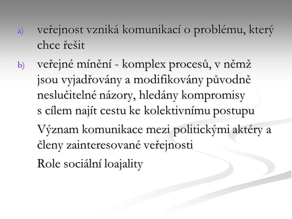 a) veřejnost vzniká komunikací o problému, který chce řešit b) veřejné mínění - komplex procesů, v němž jsou vyjadřovány a modifikovány původně neslučitelné názory, hledány kompromisy s cílem najít cestu ke kolektivnímu postupu Význam komunikace mezi politickými aktéry a členy zainteresované veřejnosti Role sociální loajality