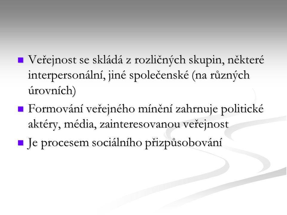 Veřejnost se skládá z rozličných skupin, některé interpersonální, jiné společenské (na různých úrovních) Veřejnost se skládá z rozličných skupin, některé interpersonální, jiné společenské (na různých úrovních) Formování veřejného mínění zahrnuje politické aktéry, média, zainteresovanou veřejnost Formování veřejného mínění zahrnuje politické aktéry, média, zainteresovanou veřejnost Je procesem sociálního přizpůsobování Je procesem sociálního přizpůsobování
