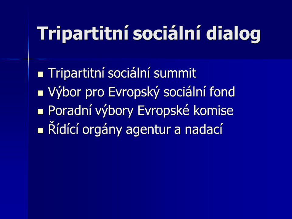 Tripartitní sociální dialog Tripartitní sociální summit Tripartitní sociální summit Výbor pro Evropský sociální fond Výbor pro Evropský sociální fond Poradní výbory Evropské komise Poradní výbory Evropské komise Řídící orgány agentur a nadací Řídící orgány agentur a nadací