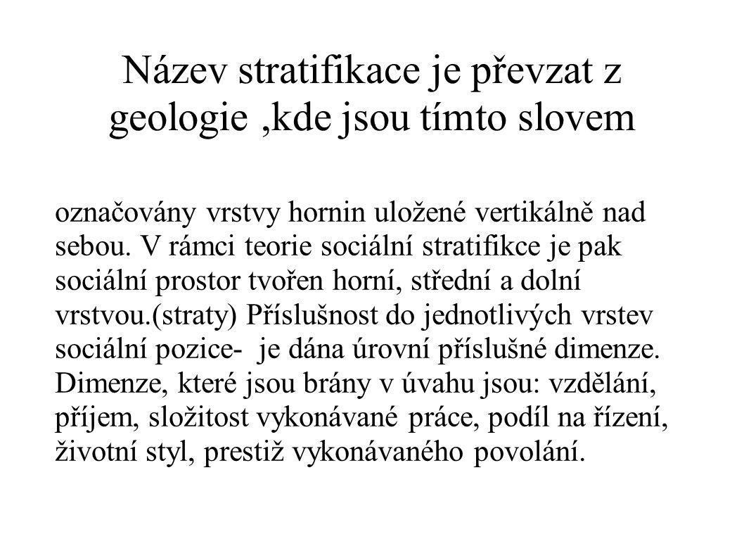 Název stratifikace je převzat z geologie,kde jsou tímto slovem označovány vrstvy hornin uložené vertikálně nad sebou. V rámci teorie sociální stratifi