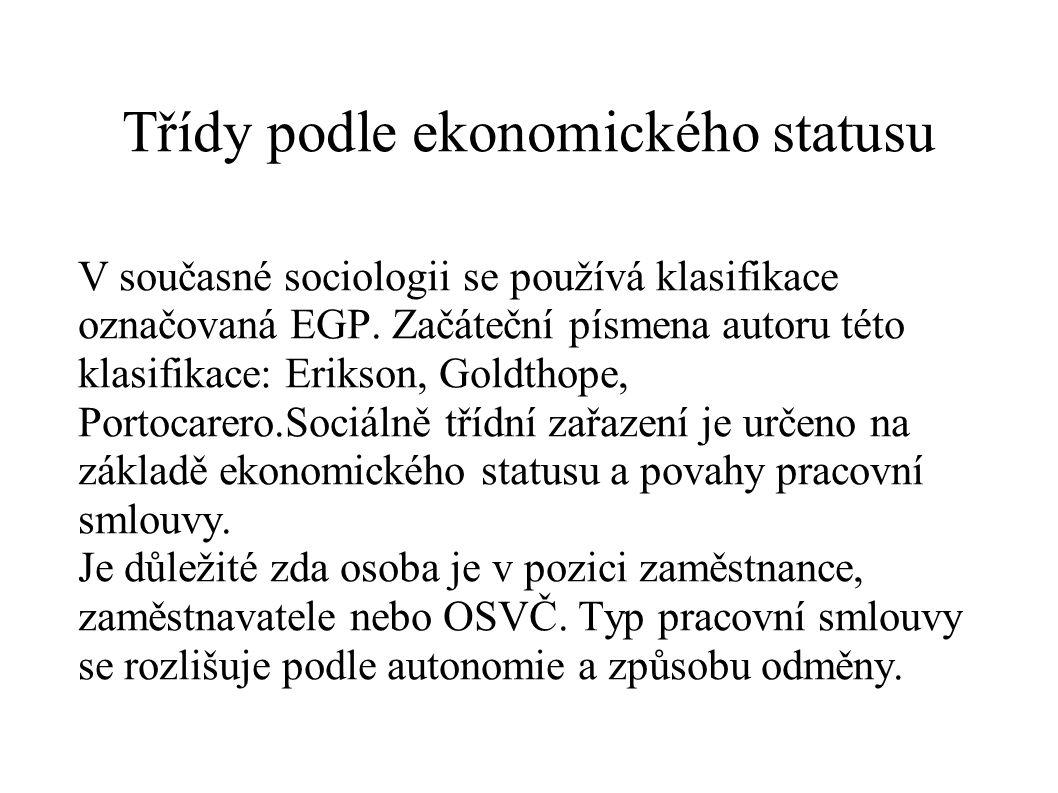 Třídy podle ekonomického statusu V současné sociologii se používá klasifikace označovaná EGP. Začáteční písmena autoru této klasifikace: Erikson, Gold