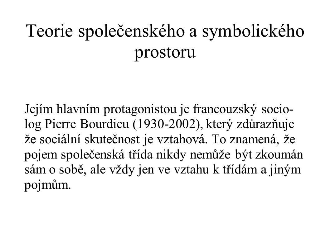 Teorie společenského a symbolického prostoru Jejím hlavním protagonistou je francouzský socio- log Pierre Bourdieu (1930-2002), který zdůrazňuje že so