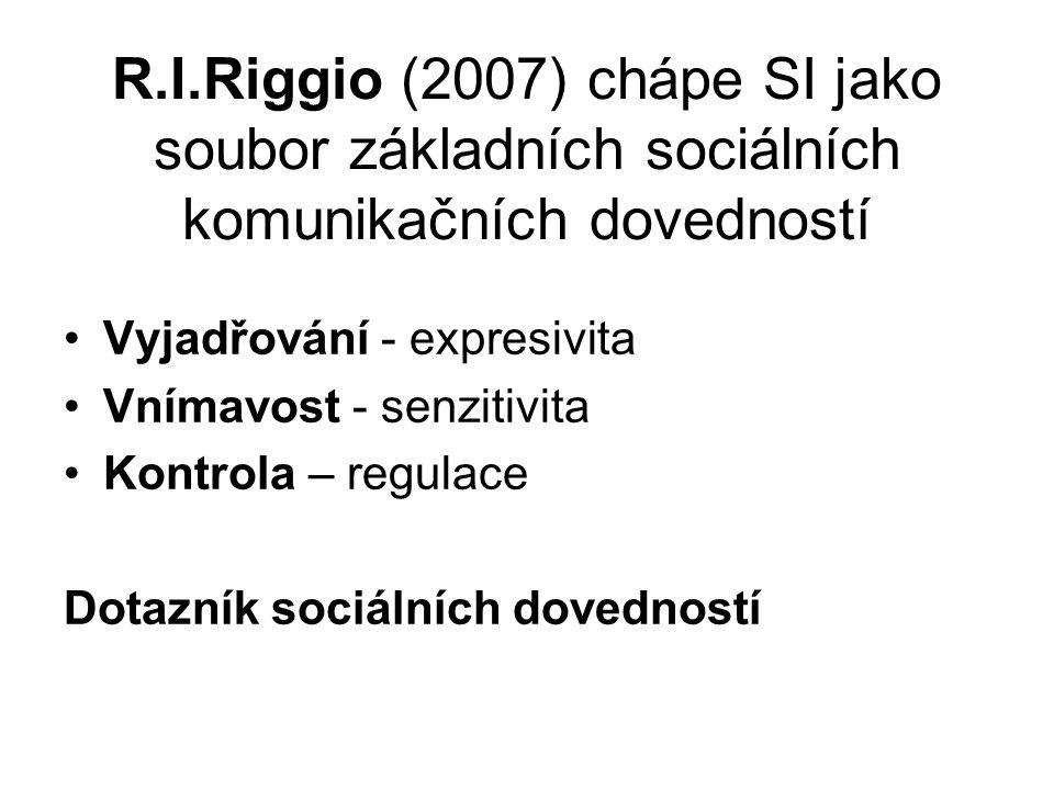 R.I.Riggio (2007) chápe SI jako soubor základních sociálních komunikačních dovedností Vyjadřování - expresivita Vnímavost - senzitivita Kontrola – regulace Dotazník sociálních dovedností