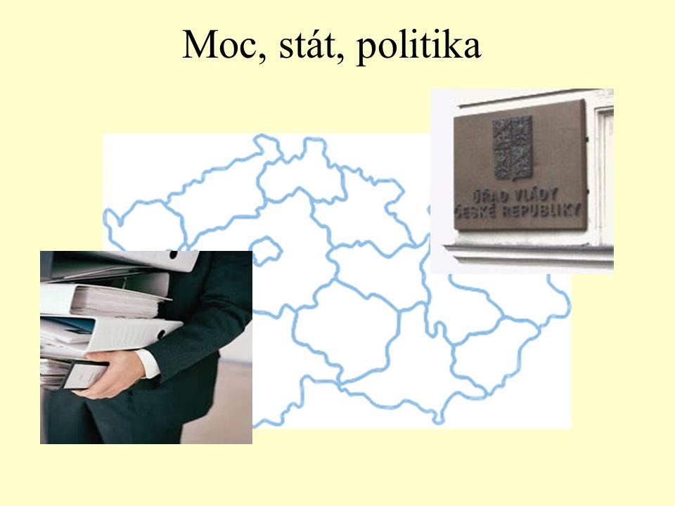 Moc, stát, politika