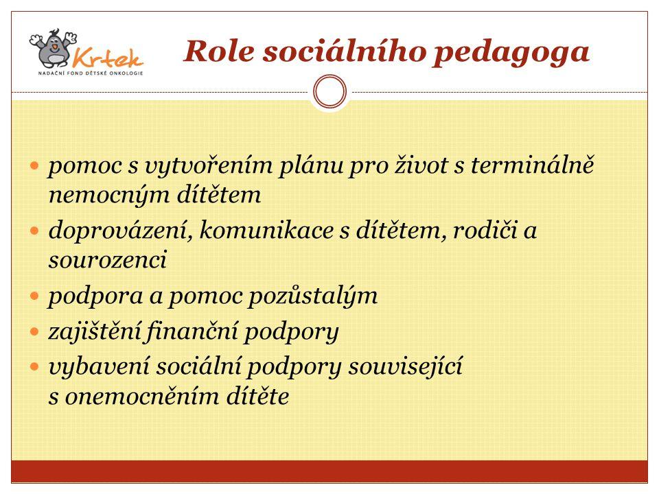 Role sociálního pedagoga pomoc s vytvořením plánu pro život s terminálně nemocným dítětem doprovázení, komunikace s dítětem, rodiči a sourozenci podpora a pomoc pozůstalým zajištění finanční podpory vybavení sociální podpory související s onemocněním dítěte