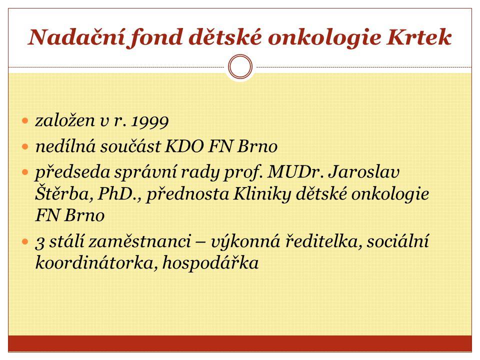 Nadační fond dětské onkologie Krtek založen v r.