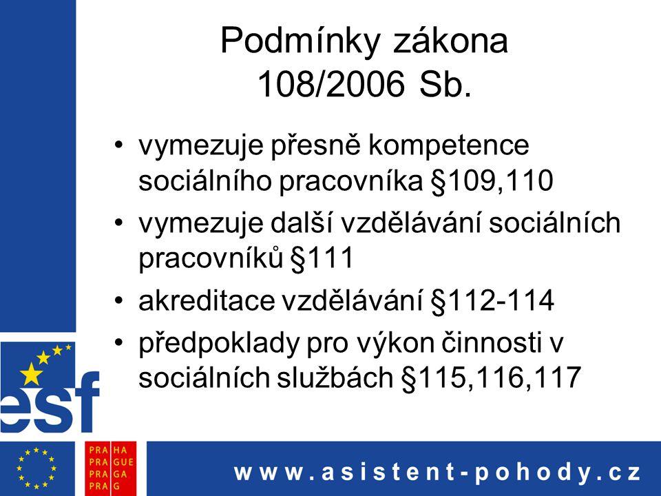 Podmínky zákona 108/2006 Sb. vymezuje přesně kompetence sociálního pracovníka §109,110 vymezuje další vzdělávání sociálních pracovníků §111 akreditace