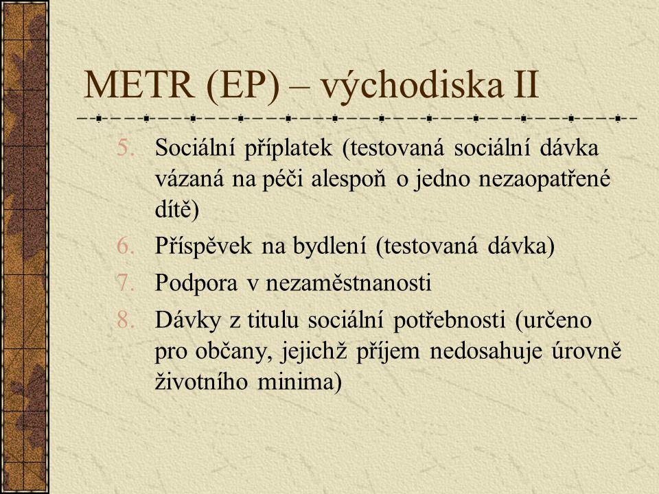 METR (EP) – východiska II 5.Sociální příplatek (testovaná sociální dávka vázaná na péči alespoň o jedno nezaopatřené dítě) 6.Příspěvek na bydlení (testovaná dávka) 7.Podpora v nezaměstnanosti 8.Dávky z titulu sociální potřebnosti (určeno pro občany, jejichž příjem nedosahuje úrovně životního minima)