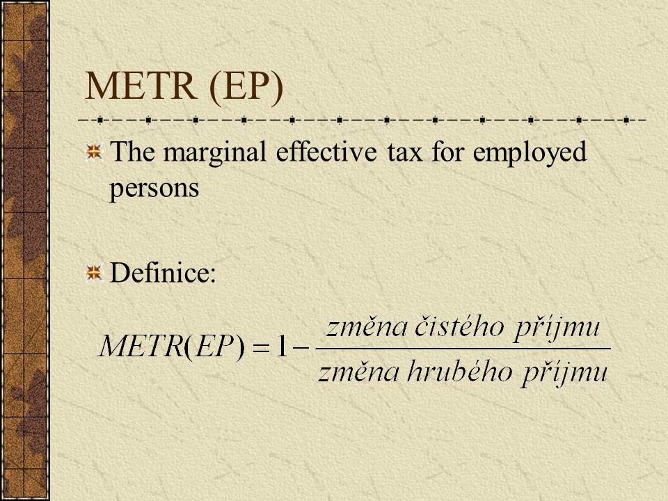 METR (EP) – východiska I Jsou uvažovány následující typy příjmů a odvodů: 1.Hrubý příjem z práce (hrubá mzda) 2.Daň z příjmu fyzických osob (konstruována jako klouzavě progresivní s řadou nezdanitelných částek) 3.Příspěvky na sociální a zdravotní pojištění (placené zaměstnancem ve výši 12,5 % hrubé mzdy) 4.Přídavky na děti (jsou testovány na příjmu a vypláceny v paušálních částkách)
