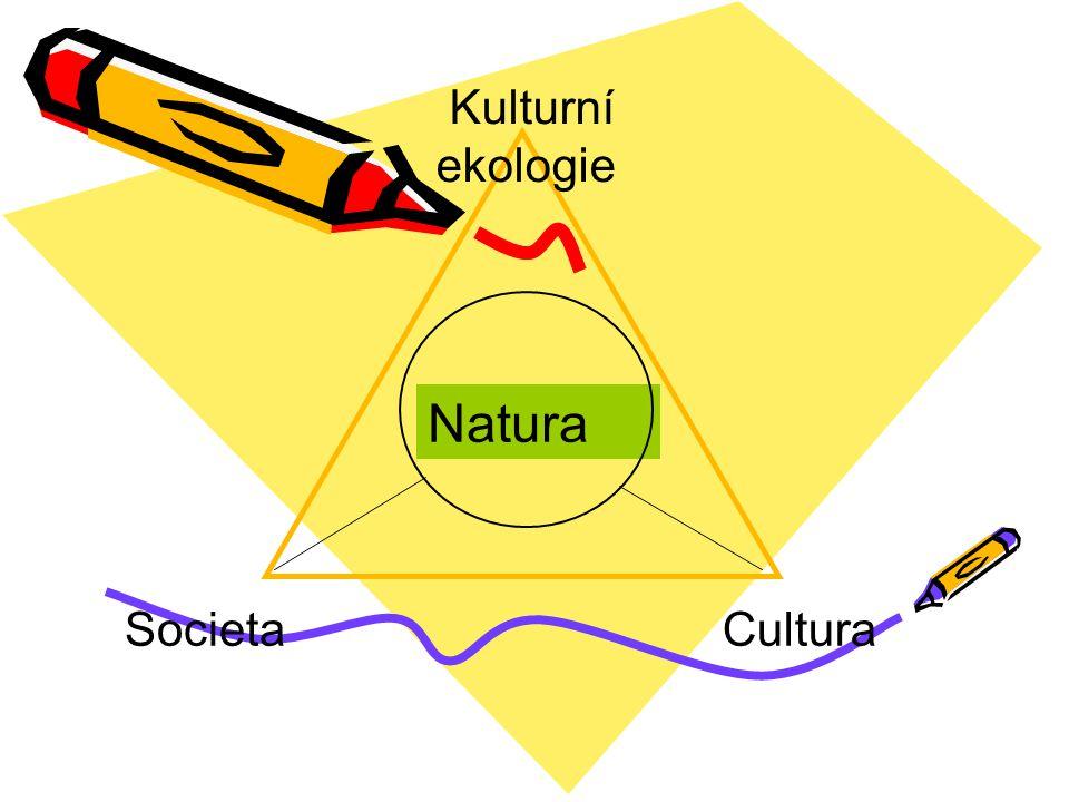 SocietaCultura Kulturní ekologie Natura