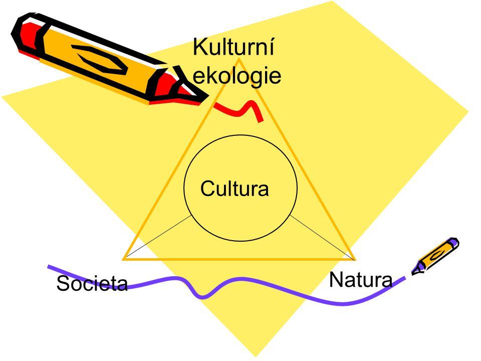 Societa Kulturní ekologie Natura Cultura