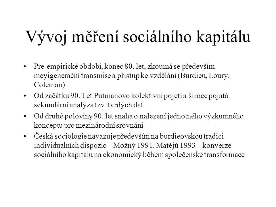 Vývoj měření sociálního kapitálu Pre-empirické období, konec 80.