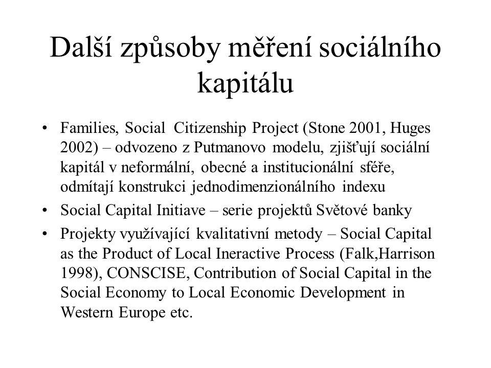 Další způsoby měření sociálního kapitálu Families, Social Citizenship Project (Stone 2001, Huges 2002) – odvozeno z Putmanovo modelu, zjišťují sociální kapitál v neformální, obecné a institucionální sféře, odmítají konstrukci jednodimenzionálního indexu Social Capital Initiave – serie projektů Světové banky Projekty využívající kvalitativní metody – Social Capital as the Product of Local Ineractive Process (Falk,Harrison 1998), CONSCISE, Contribution of Social Capital in the Social Economy to Local Economic Development in Western Europe etc.