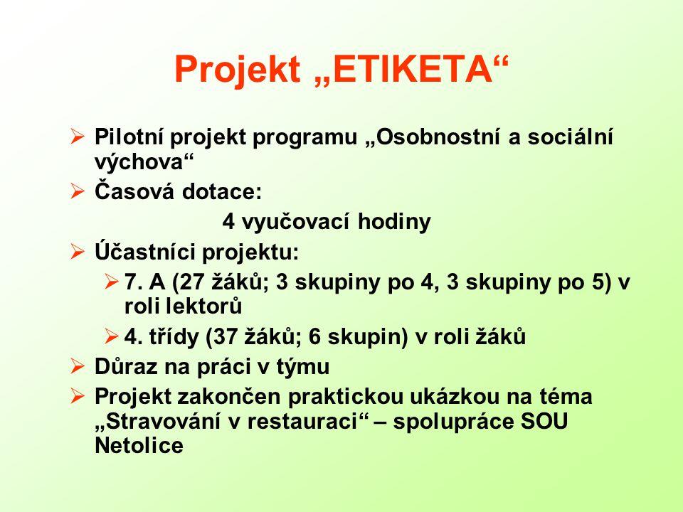 """Projekt """"ETIKETA  Pilotní projekt programu """"Osobnostní a sociální výchova  Časová dotace: 4 vyučovací hodiny  Účastníci projektu:  7."""