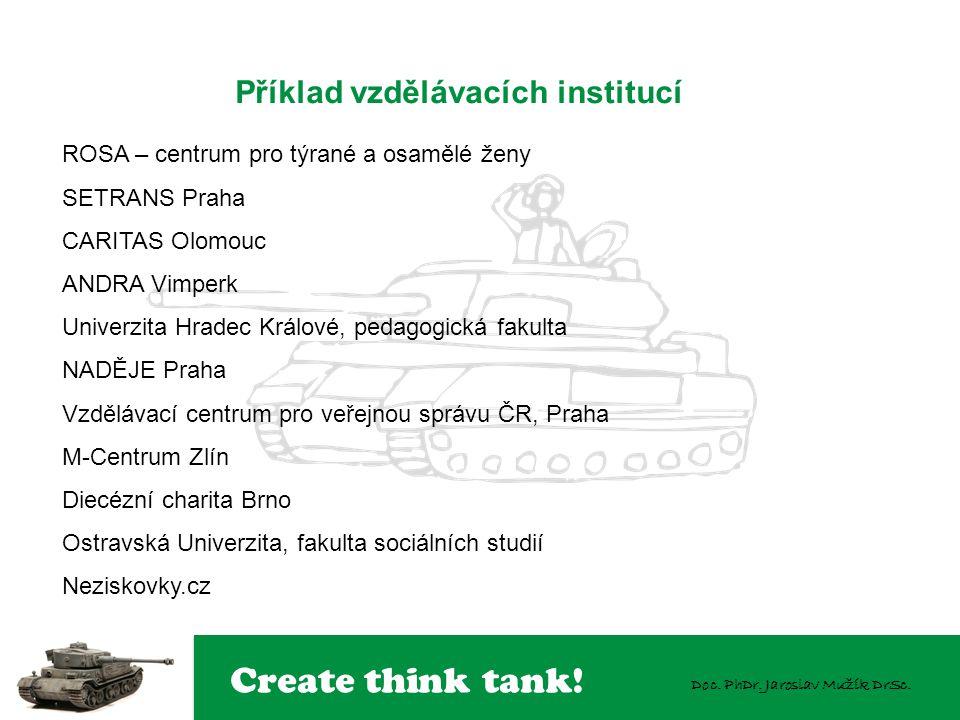 Create think tank! Doc. PhDr. Jaroslav Mužík DrSc. Příklad vzdělávacích institucí ROSA – centrum pro týrané a osamělé ženy SETRANS Praha CARITAS Olomo