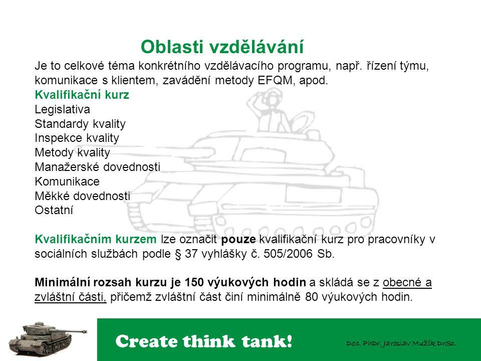Create think tank! Doc. PhDr. Jaroslav Mužík DrSc. Je to celkové téma konkrétního vzdělávacího programu, např. řízení týmu, komunikace s klientem, zav
