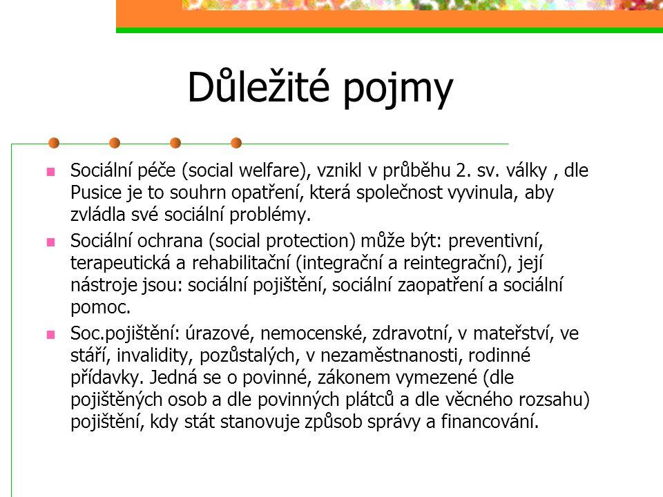 Důležité pojmy Sociální zabezpečení (social security, Sozialsicherheit) poskytuje ochranu v případě: ohrožení zdraví a nemoci, nezaměstnanosti, zdravo
