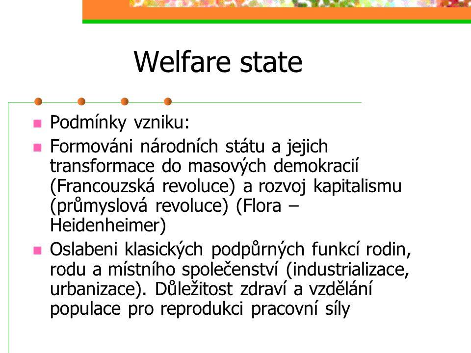 Welfare state Termín poprvé použit k popisu situace ve VB během 2. sv. války Klíčový pojem teorie SP Klíčová myšlenka: sociální podmínky, v nichž lidé