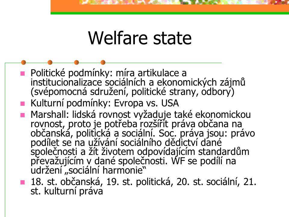 Welfare state Podmínky vzniku: Formováni národních státu a jejich transformace do masových demokracií (Francouzská revoluce) a rozvoj kapitalismu (prů