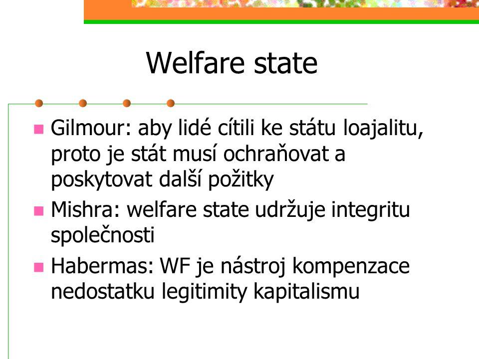 Welfare state Politické podmínky: míra artikulace a institucionalizace sociálních a ekonomických zájmů (svépomocná sdružení, politické strany, odbory)
