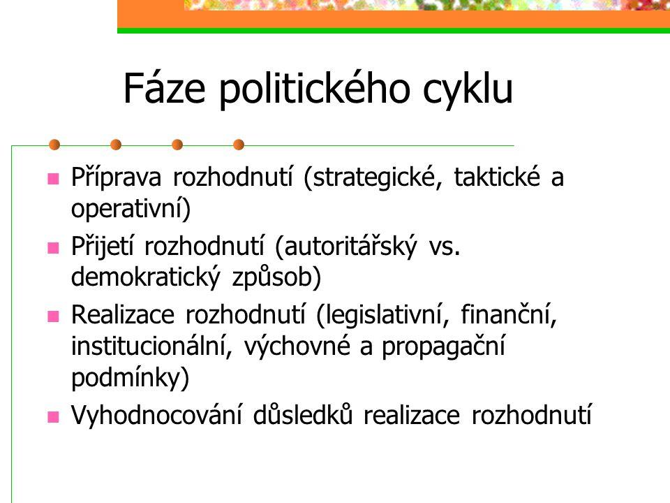 SP jako politika Normální situace – autoregulace Zrání problémové situace – včasná intervence Problémová situace – intervence nezbytná a obtížná Zrání