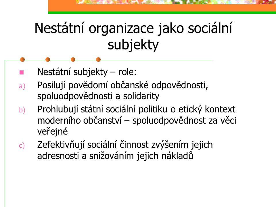 Nestátní organizace jako sociální subjekty Státní soc.subjekty mají vlastní a pronajaté služby a zařízení Nestátní ziskové mají vlastní a pronajaté sl
