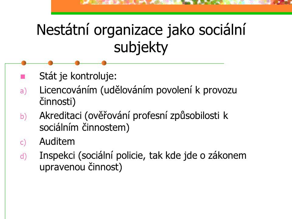 Nestátní organizace jako sociální subjekty Nestátní subjekty – role: a) Posilují povědomí občanské odpovědnosti, spoluodpovědnosti a solidarity b) Pro