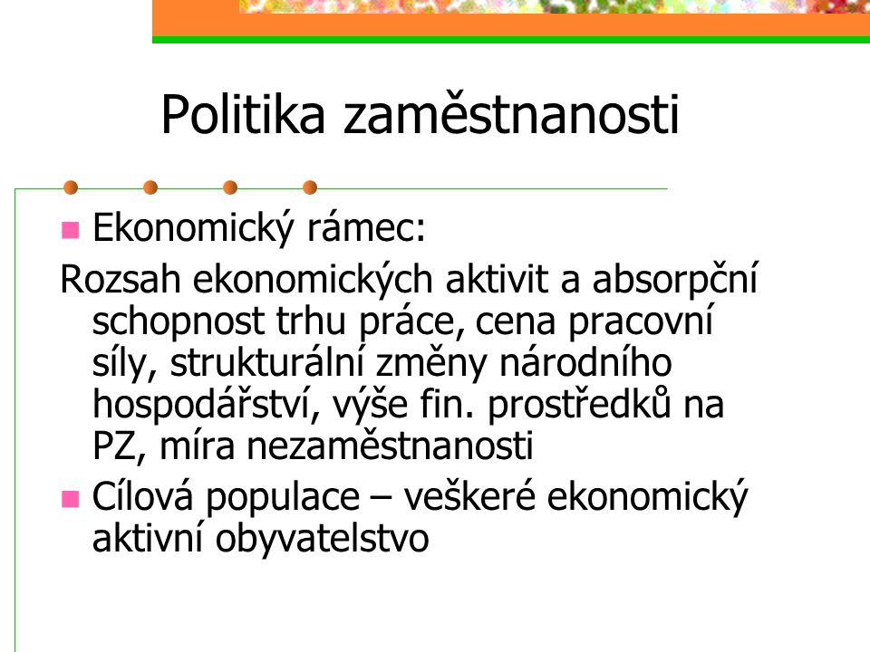 Politika zaměstnanosti Druhy nezaměstnanosti dle Knolla Frikční (dobrovolná) Sezónní (kolísání počasí a spotřeby) Strukturální (vázáná na druh práce a