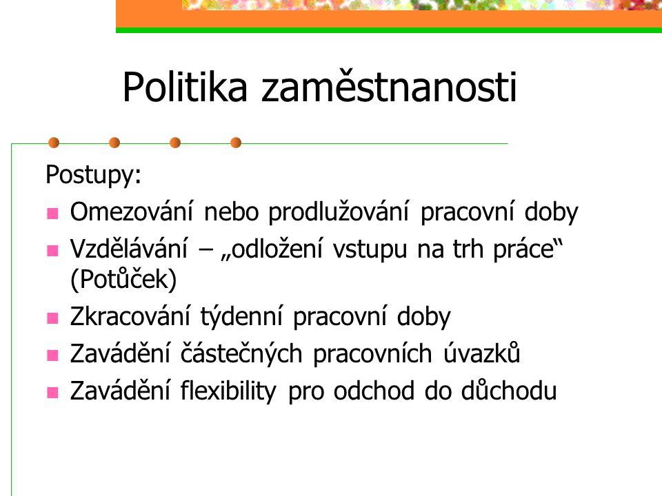 Politika zaměstnanosti Typy PZ Reálně socialistický Skandinávský model Model konsensuální, korporativní demokracie Tržně liberální 67