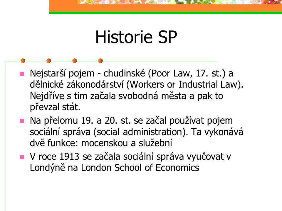 Historie SP Nejstarší pojem - chudinské (Poor Law, 17.