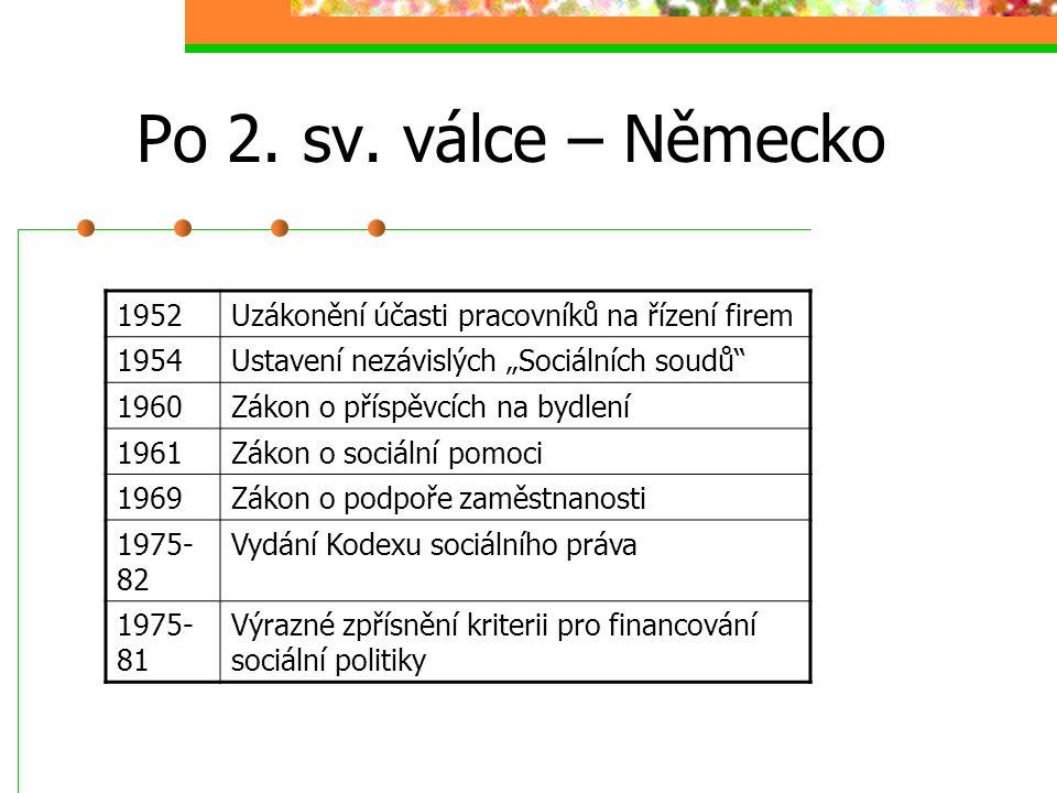 Welfare state Termín poprvé použit k popisu situace ve VB během 2.