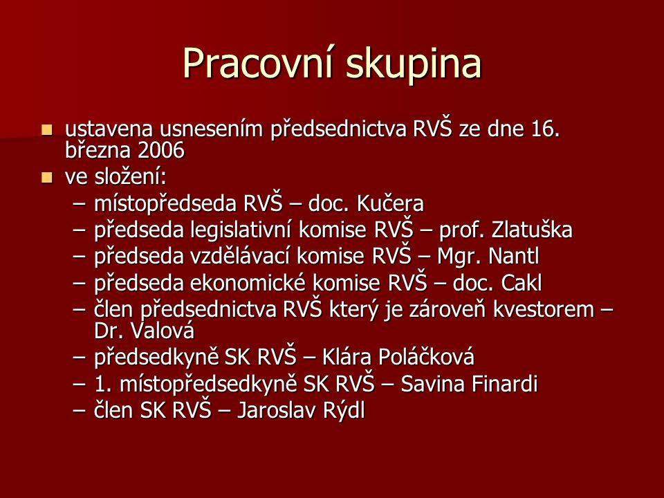 Pracovní skupina ustavena usnesením předsednictva RVŠ ze dne 16.