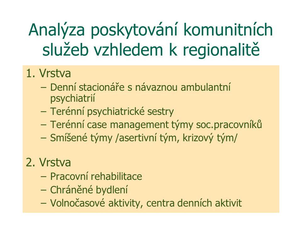 Analýza poskytování komunitních služeb vzhledem k regionalitě 1. Vrstva –Denní stacionáře s návaznou ambulantní psychiatrií –Terénní psychiatrické ses