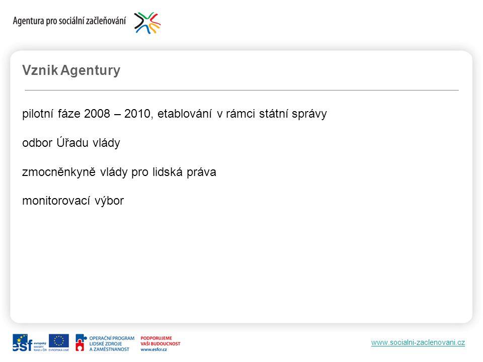 www.socialni-zaclenovani.cz Vznik Agentury pilotní fáze 2008 – 2010, etablování v rámci státní správy odbor Úřadu vlády zmocněnkyně vlády pro lidská práva monitorovací výbor