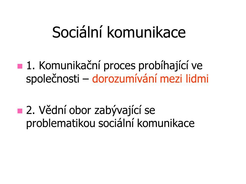 Sociální komunikace 1. Komunikační proces probíhající ve společnosti – dorozumívání mezi lidmi 2. Vědní obor zabývající se problematikou sociální komu