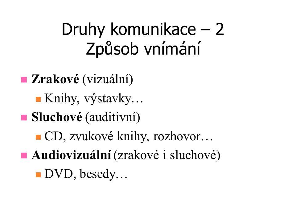 NEVERBÁLNÍ KOMUNIKACE 6.