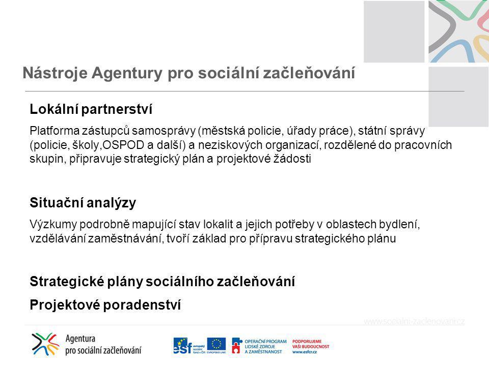 Nástroje Agentury pro sociální začleňování Lokální partnerství Platforma zástupců samosprávy (městská policie, úřady práce), státní správy (policie, školy,OSPOD a další) a neziskových organizací, rozdělené do pracovních skupin, připravuje strategický plán a projektové žádosti Situační analýzy Výzkumy podrobně mapující stav lokalit a jejich potřeby v oblastech bydlení, vzdělávání zaměstnávání, tvoří základ pro přípravu strategického plánu Strategické plány sociálního začleňování Projektové poradenství